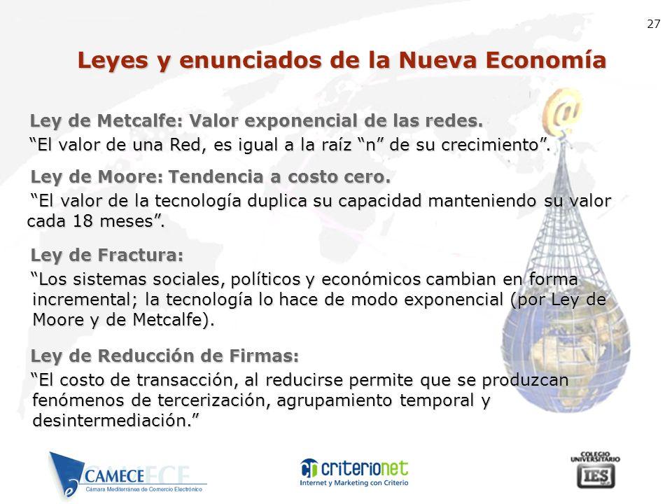 27 Leyes y enunciados de la Nueva Economía Ley de Metcalfe: Valor exponencial de las redes. El valor de una Red, es igual a la raíz n de su crecimient