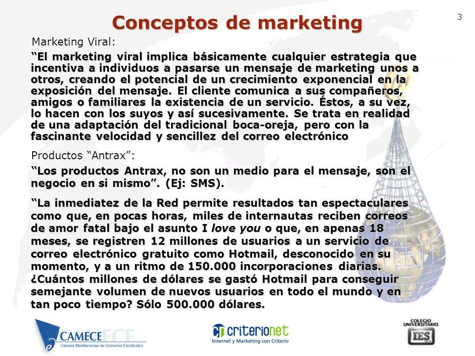 3 Marketing Viral: El marketing viral implica básicamente cualquier estrategia que incentiva a individuos a pasarse un mensaje de marketing unos a otr