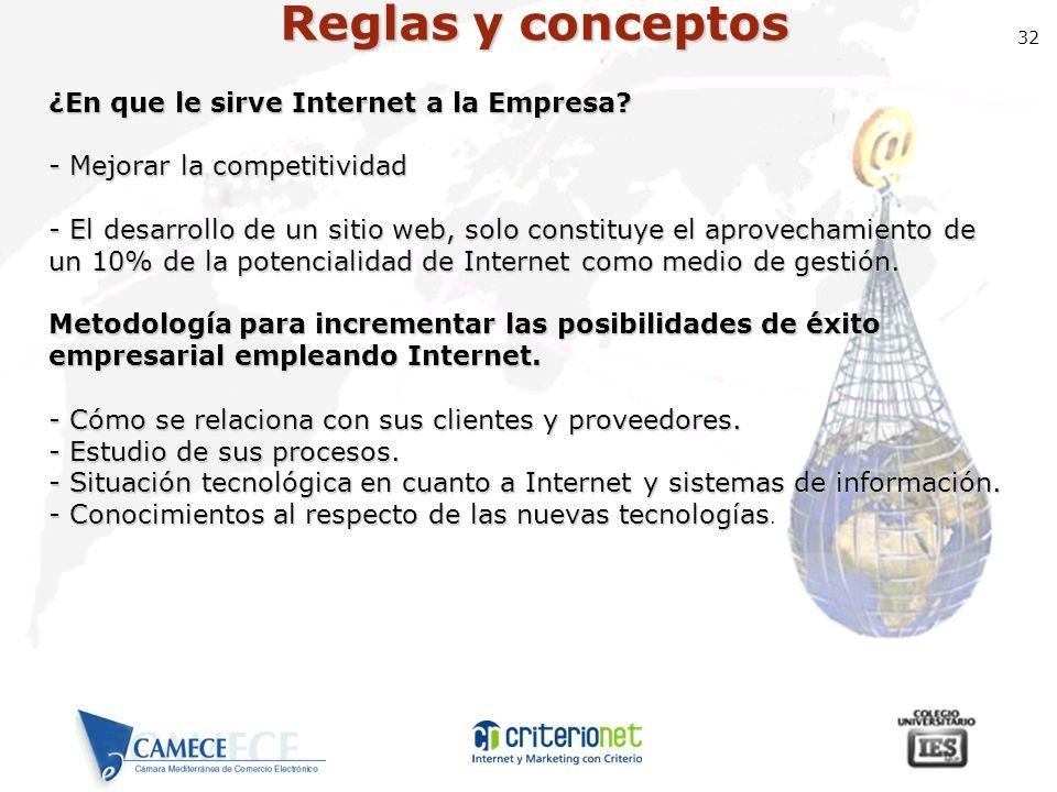 32 Reglas y conceptos ¿En que le sirve Internet a la Empresa? - Mejorar la competitividad - El desarrollo de un sitio web, solo constituye el aprovech