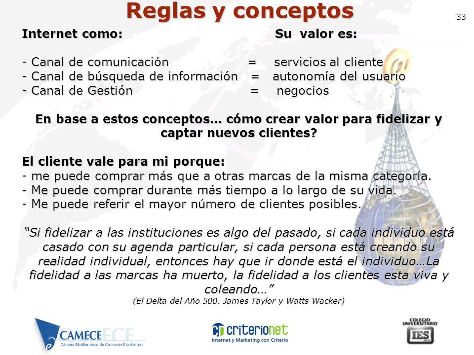 33 Reglas y conceptos Internet como: Su valor es: Canal de comunicación = servicios al cliente - Canal de comunicación = servicios al cliente - Canal