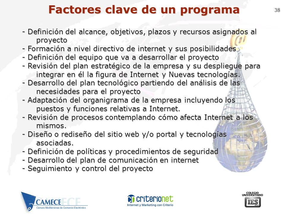 38 Factores clave de un programa - Definición del alcance, objetivos, plazos y recursos asignados al proyecto - Formación a nivel directivo de interne