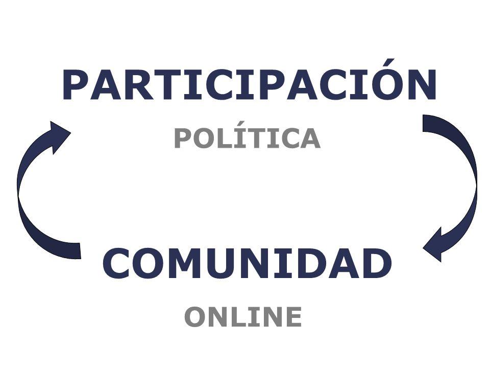PARTICIPACIÓN POLÍTICA COMUNIDAD ONLINE