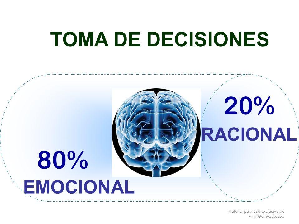 Material para uso exclusivo de Pilar Gómez-Acebo COMPORTAMIENTO DEL SER HUMANO VISCERAL SingularPlural RACIONAL EMOCIONAL Gestión por ordenes y directrices Gestión por preguntas