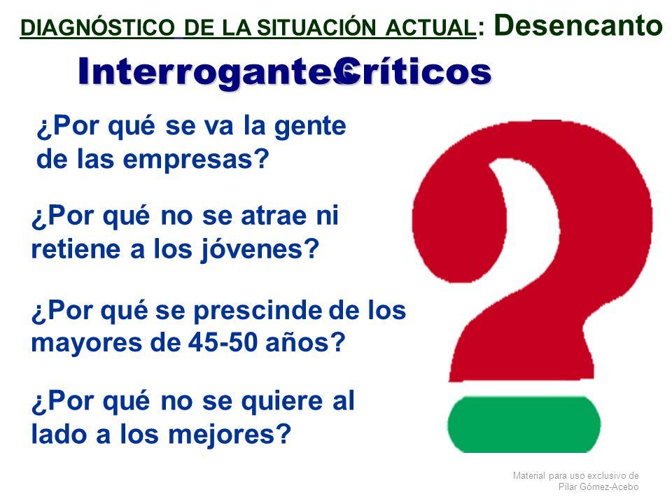Material para uso exclusivo de Pilar Gómez-Acebo REQUERIMIENTOS PROFESIONALES RESULTADOSADAPTACIÓN OBJETIVOS CONOCIMIENTOS / APTITUDES ACTITUDES / CUMPLIMIENTO OBJETIVOS TRATAMIENTO : Actitudes