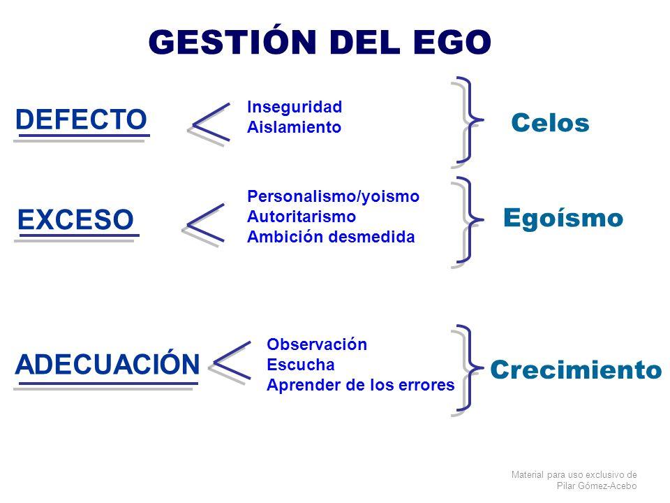 Material para uso exclusivo de Pilar Gómez-Acebo GESTIÓN DEL EGO DEFECTO EXCESO ADECUACIÓN Inseguridad Aislamiento Personalismo/yoismo Autoritarismo A
