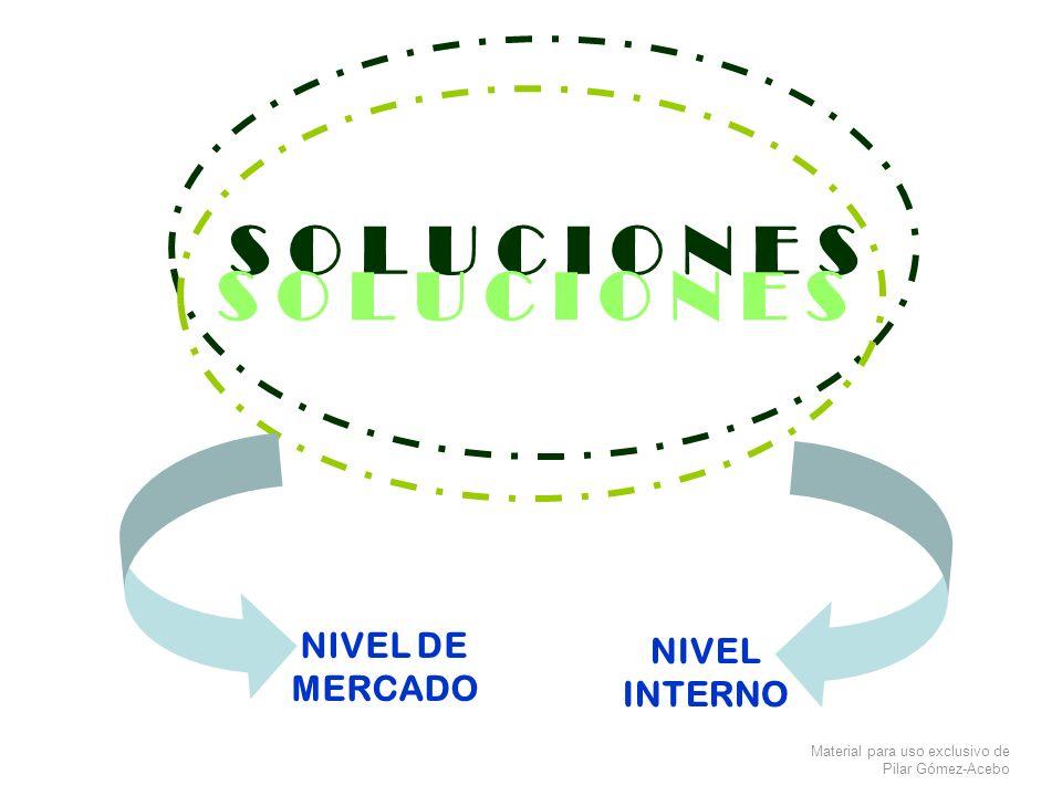 Material para uso exclusivo de Pilar Gómez-Acebo S O L U C I O N E S NIVEL DE MERCADO NIVEL INTERNO S O L U C I O N E S