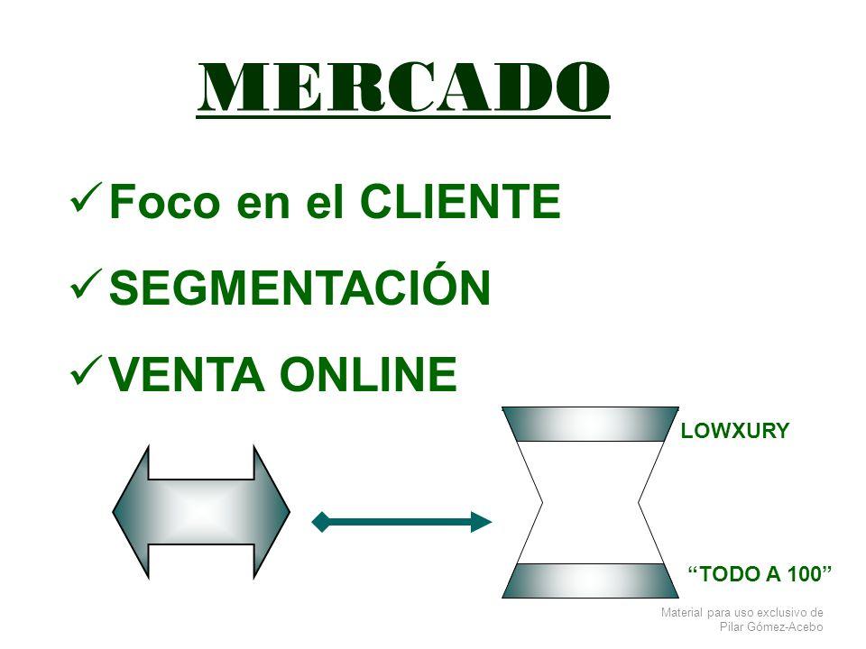 Material para uso exclusivo de Pilar Gómez-Acebo Foco en el CLIENTE SEGMENTACIÓN VENTA ONLINE LOWXURY TODO A 100 MERCADO