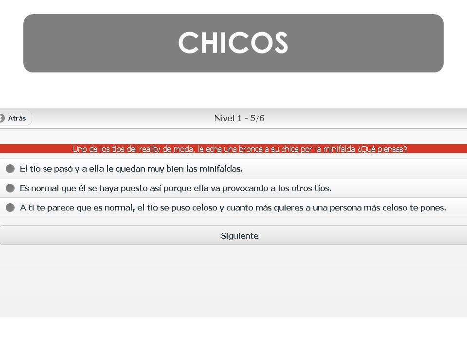CHICOS