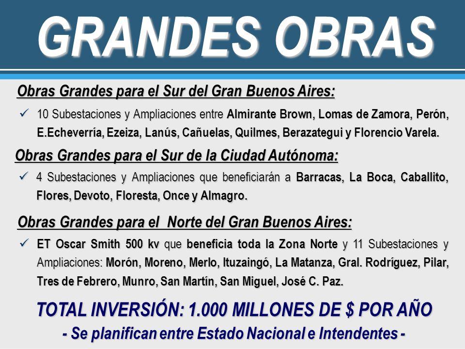 GRANDES OBRAS 10 Subestaciones y Ampliaciones entre Almirante Brown, Lomas de Zamora, Perón, E.Echeverría, Ezeiza, Lanús, Cañuelas, Quilmes, Berazateg