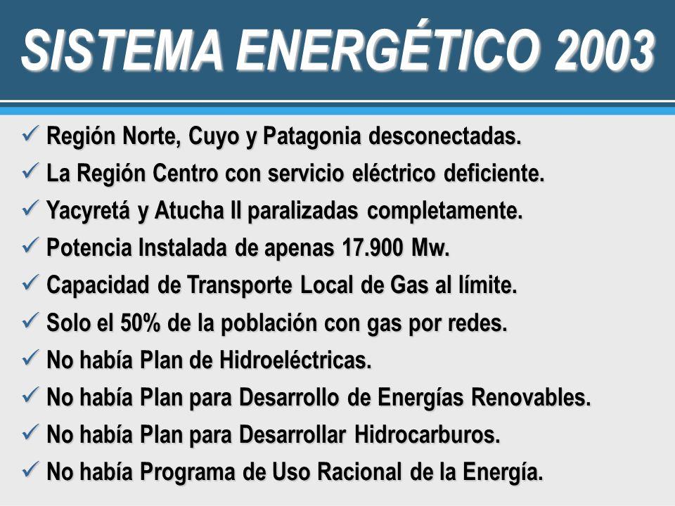 SISTEMA ENERGÉTICO 2003 Región Norte, Cuyo y Patagonia desconectadas. Región Norte, Cuyo y Patagonia desconectadas. La Región Centro con servicio eléc