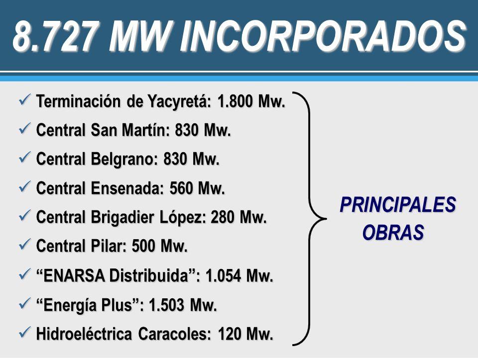 8.727 MW INCORPORADOS Terminación de Yacyretá: 1.800 Mw. Terminación de Yacyretá: 1.800 Mw. Central San Martín: 830 Mw. Central San Martín: 830 Mw. Ce