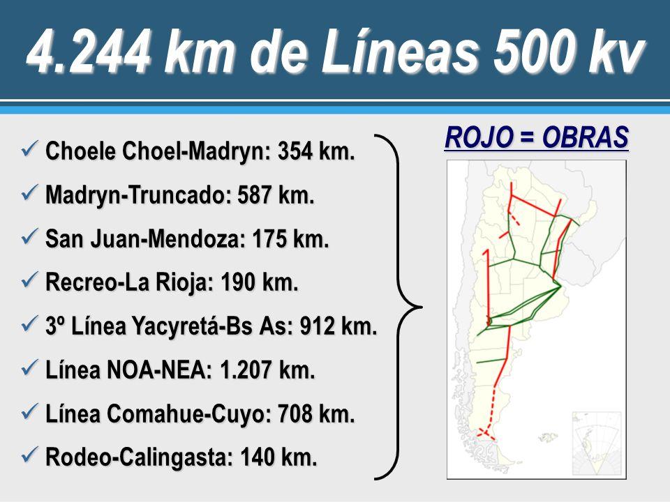 4.244 km de Líneas 500 kv Choele Choel-Madryn: 354 km. Choele Choel-Madryn: 354 km. Madryn-Truncado: 587 km. Madryn-Truncado: 587 km. San Juan-Mendoza