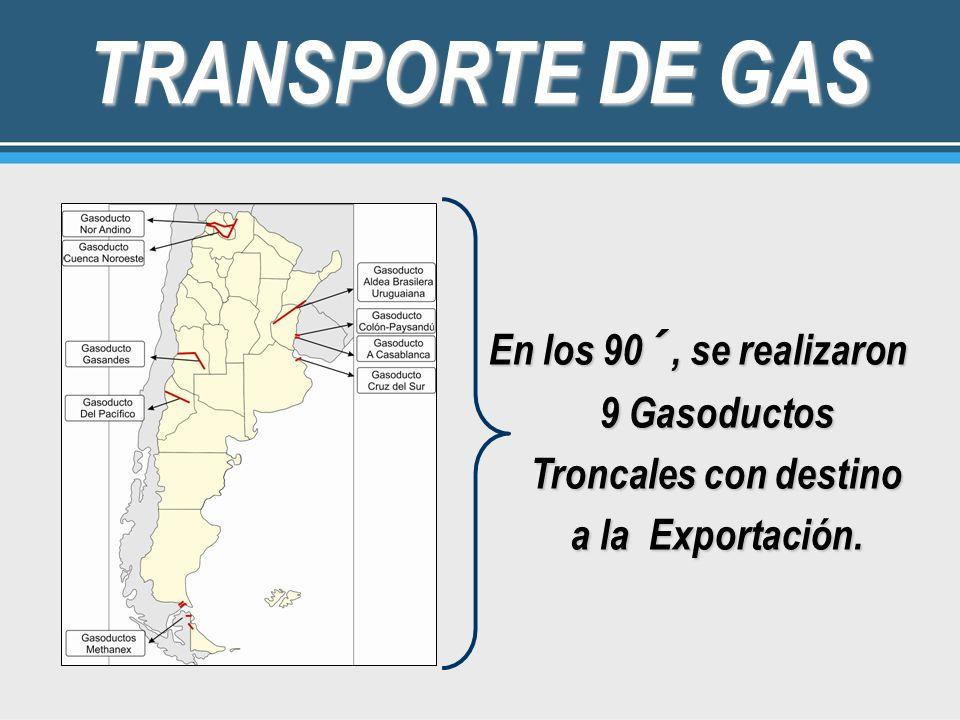 TRANSPORTE DE GAS En los 90´, se realizaron 9 Gasoductos Troncales con destino a la Exportación.