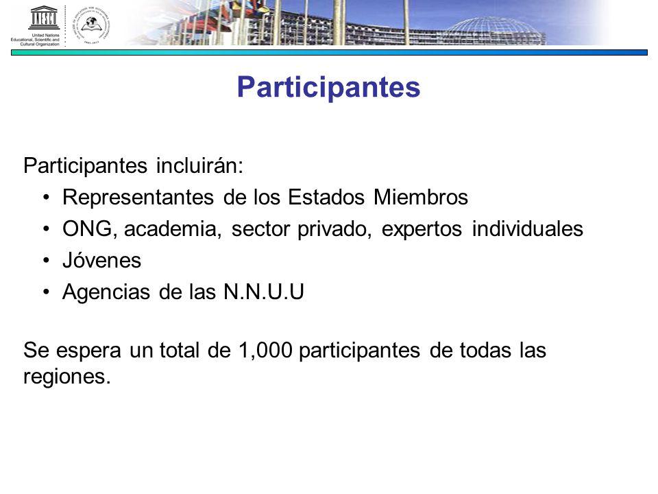 Participantes Participantes incluirán: Representantes de los Estados Miembros ONG, academia, sector privado, expertos individuales Jóvenes Agencias de