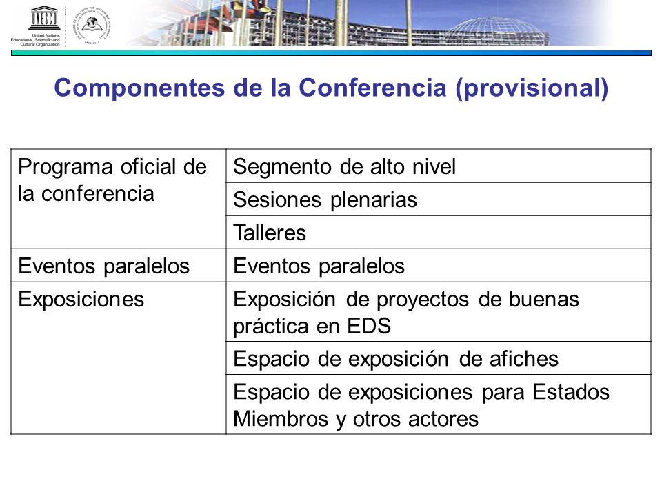 Componentes de la Conferencia (provisional) Programa oficial de la conferencia Segmento de alto nivel Sesiones plenarias Talleres Eventos paralelos Ex