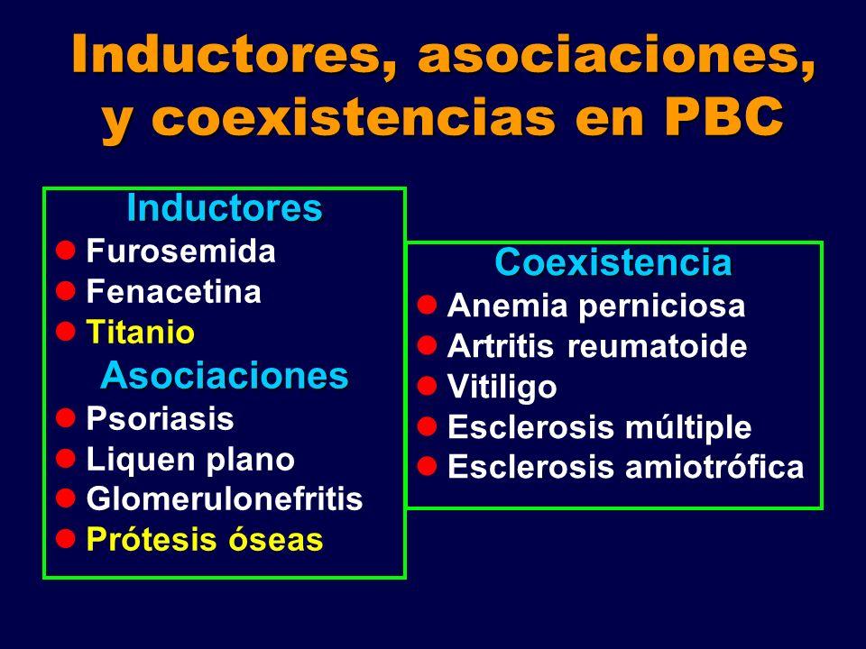 Inductores, asociaciones, y coexistencias en PBC Inductores Furosemida Fenacetina TitanioAsociaciones Psoriasis Liquen plano Glomerulonefritis Prótesi