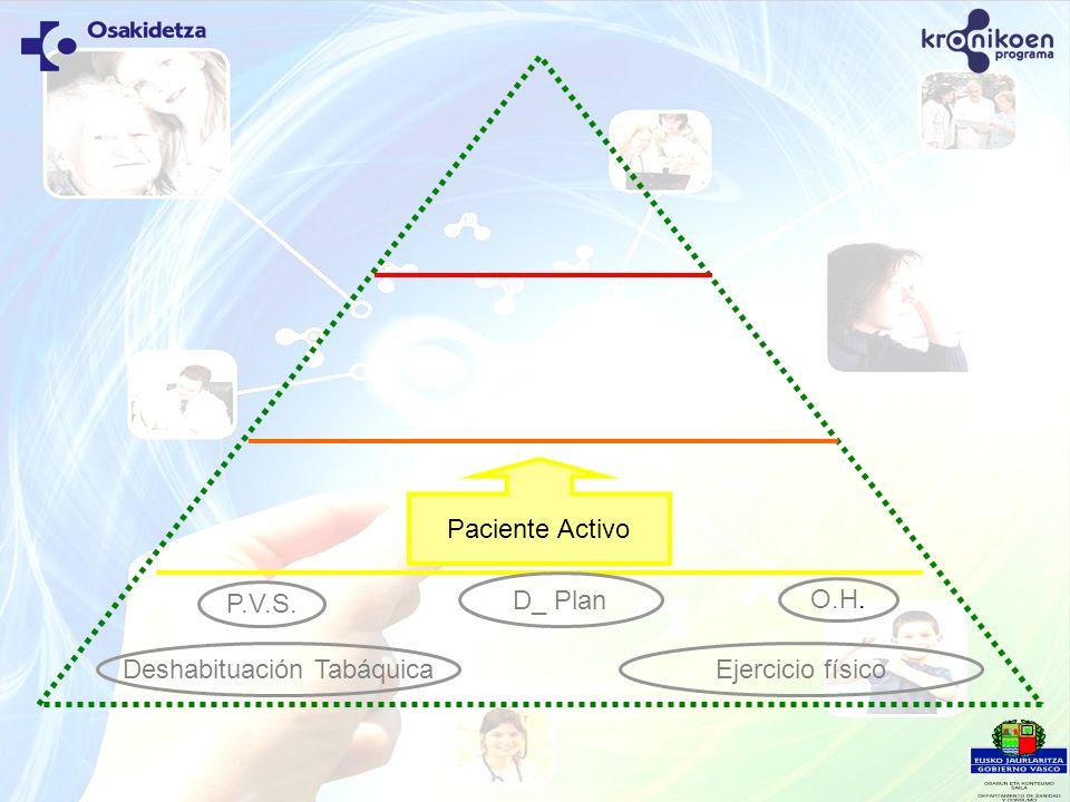 Paciente Activo P.V.S. Deshabituación Tabáquica D_ Plan Ejercicio físico O.H.