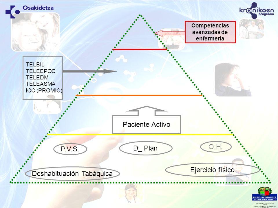 Paciente Activo P.V.S. Deshabituación Tabáquica D_ Plan Ejercicio físico Competencias avanzadas de enfermería O.H. TELBIL TELEEPOC TELEDM TELEASMA ICC