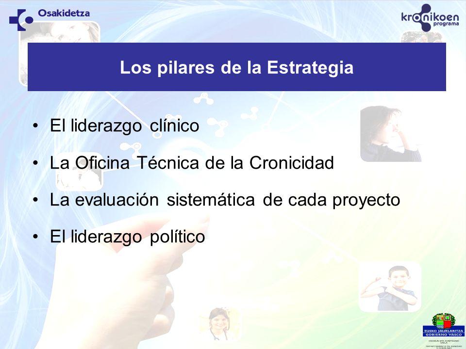 El liderazgo clínico La Oficina Técnica de la Cronicidad La evaluación sistemática de cada proyecto El liderazgo político Los pilares de la Estrategia