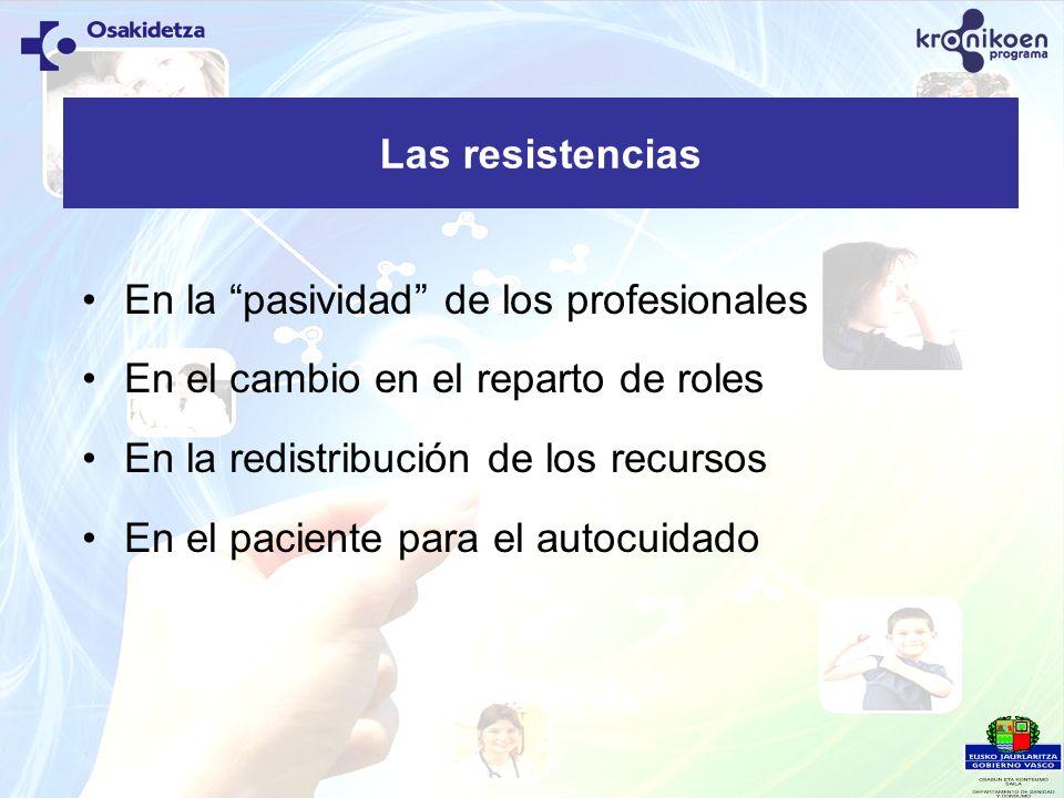 En la pasividad de los profesionales En el cambio en el reparto de roles En la redistribución de los recursos En el paciente para el autocuidado Las r