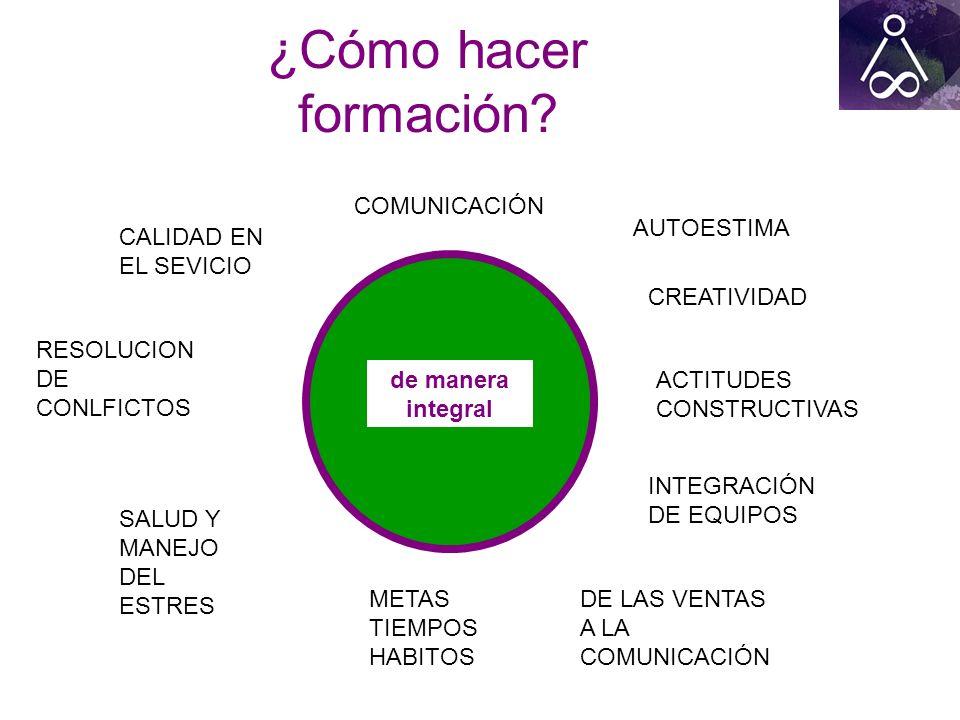 ¿Cómo hacer formación? de manera integral AUTOESTIMA COMUNICACIÓN METAS TIEMPOS HABITOS INTEGRACIÓN DE EQUIPOS SALUD Y MANEJO DEL ESTRES CREATIVIDAD A