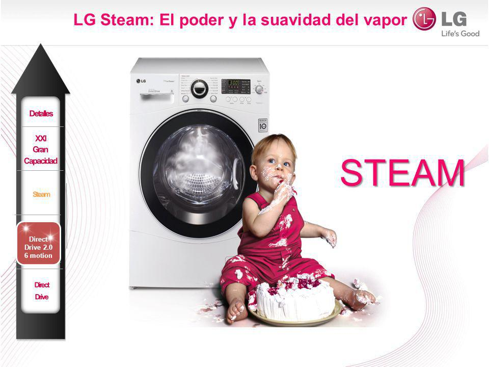 LG Steam: El poder y la suavidad del vapor STEAM Direct Drive 2.0 6 motion