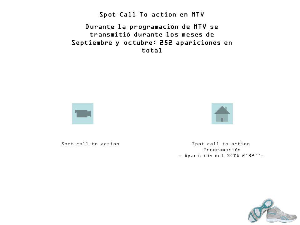 Spot Call To action en MTV Durante la programación de MTV se transmitió durante los meses de Septiembre y octubre: 252 apariciones en total Spot call