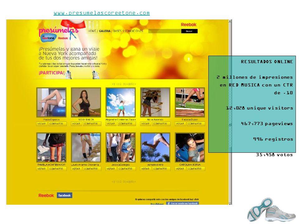 www.presumelascoreetone.com RESULTADOS ONLINE 2 millones de impresiones en RED MUSICA con un CTR de.10 12,028 unique visitors 467,773 pageviews 996 re