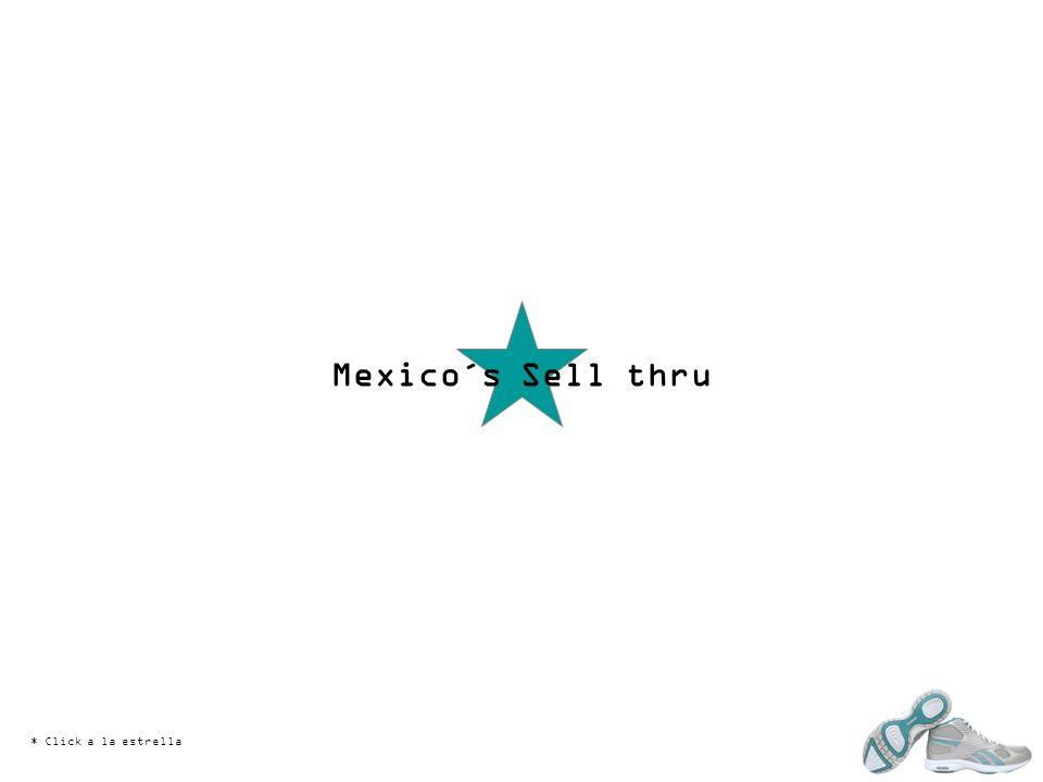 Mexico´s Sell thru * Click a la estrella