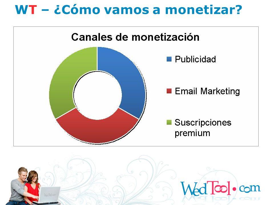 WT – ¿Cómo vamos a monetizar?