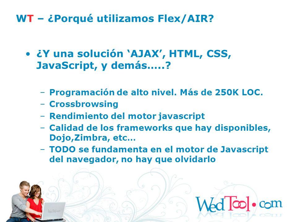 ¿Y una solución AJAX, HTML, CSS, JavaScript, y demás…..? –Programación de alto nivel. Más de 250K LOC. –Crossbrowsing –Rendimiento del motor javascrip