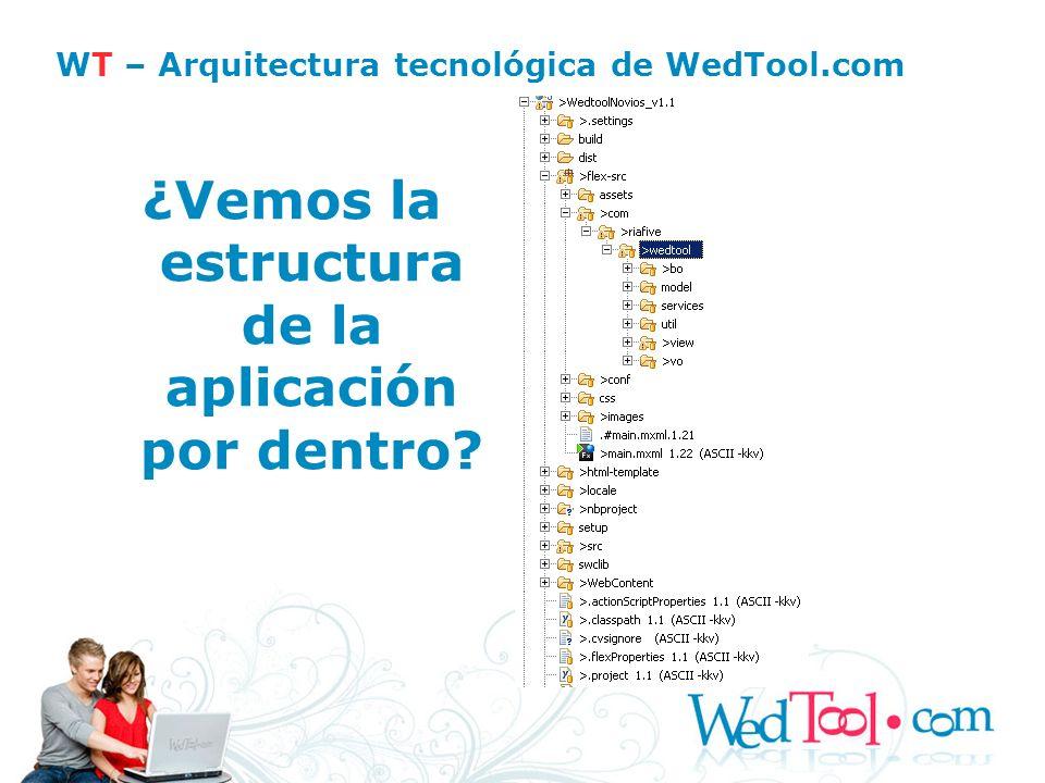 ¿Vemos la estructura de la aplicación por dentro? WT – Arquitectura tecnológica de WedTool.com