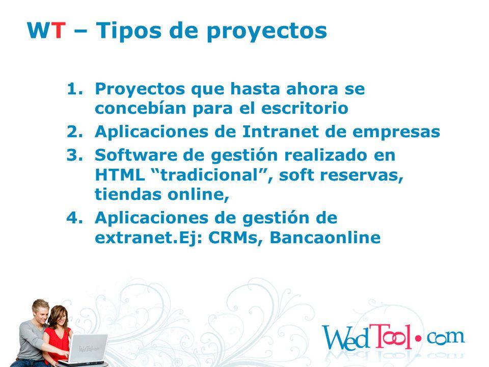 1.Proyectos que hasta ahora se concebían para el escritorio 2.Aplicaciones de Intranet de empresas 3.Software de gestión realizado en HTML tradicional