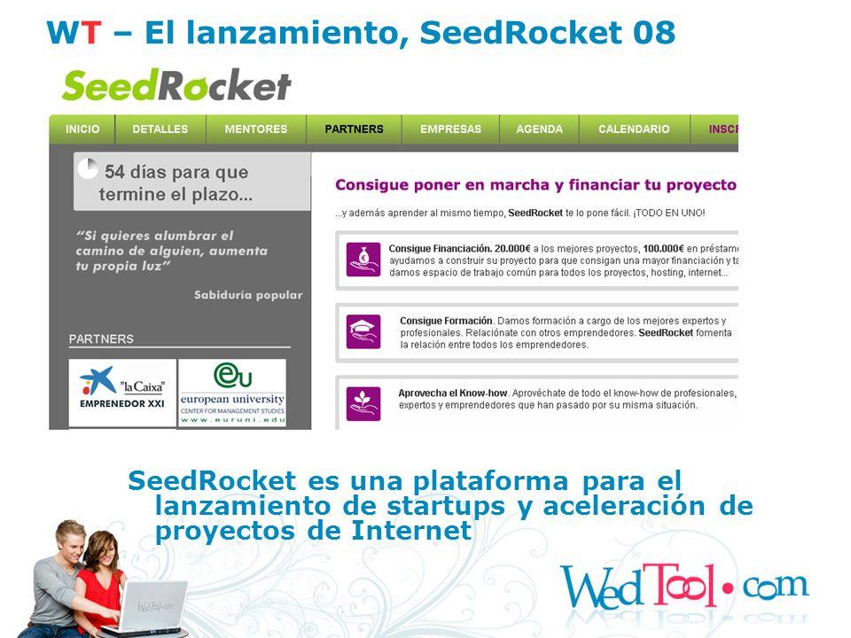 Arquitectura tecnológica de WedTool.com Framework MVC, Java, MySQL, Hibernate, Organización del código,CVS,etc, etc…..