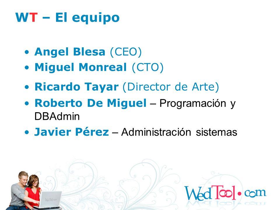 Angel Blesa (CEO) Miguel Monreal (CTO) Ricardo Tayar (Director de Arte) Roberto De Miguel – Programación y DBAdmin Javier Pérez – Administración siste