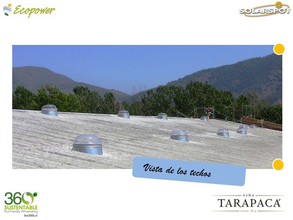 Vista de los techos