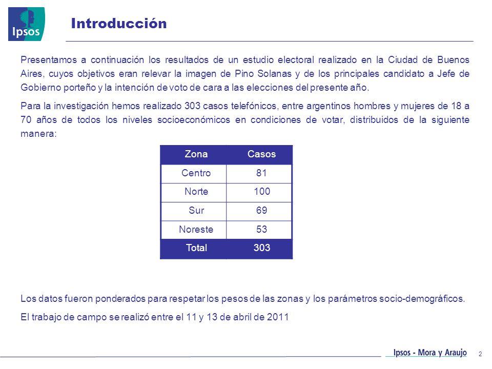 2 Presentamos a continuación los resultados de un estudio electoral realizado en la Ciudad de Buenos Aires, cuyos objetivos eran relevar la imagen de