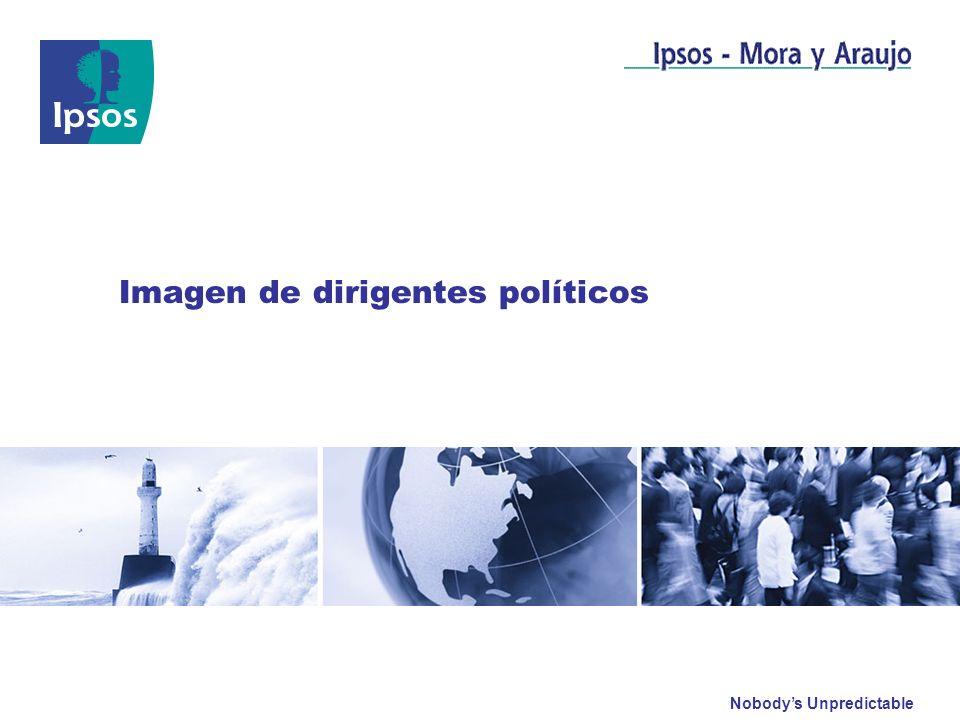 Nobodys Unpredictable Marzo 2011 Imagen de dirigentes políticos