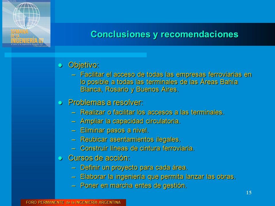 FORO PERMANENTE de la INGENIERÍA ARGENTINA 15 Conclusiones y recomendaciones Objetivo: Objetivo: –Facilitar el acceso de todas las empresas ferroviari