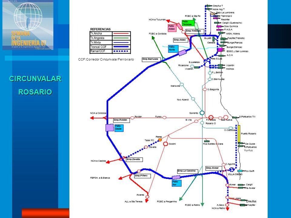 FORO PERMANENTE de la INGENIERÍA ARGENTINA 6 CIRCUNVALARROSARIO CCF:Corredor Cincunvalar Ferroviario