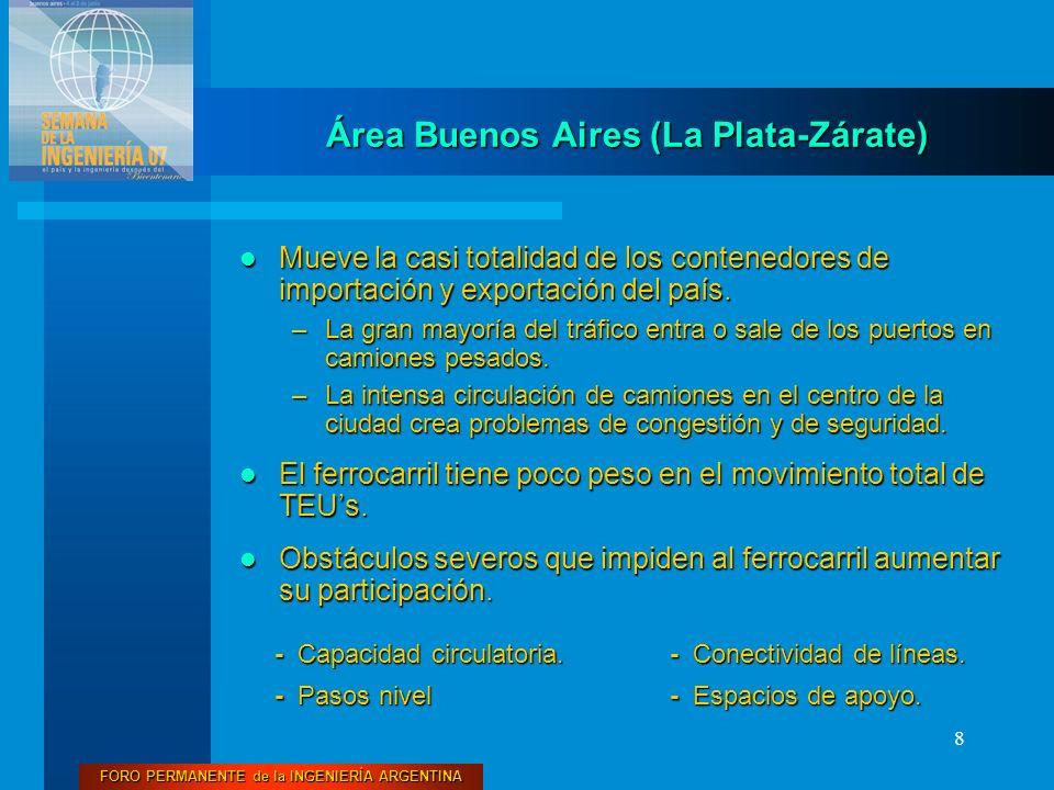 FORO PERMANENTE de la INGENIERÍA ARGENTINA 8 Área Buenos Aires (La Plata-Zárate) Mueve la casi totalidad de los contenedores de importación y exportac