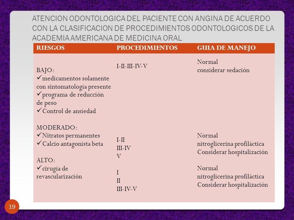 ATENCION ODONTOLOGICA DEL PACIENTE CON ANGINA DE ACUERDO CON LA CLASIFICACION DE PROCEDIMIENTOS ODONTOLOGICOS DE LA ACADEMIA AMERICANA DE MEDICINA ORA