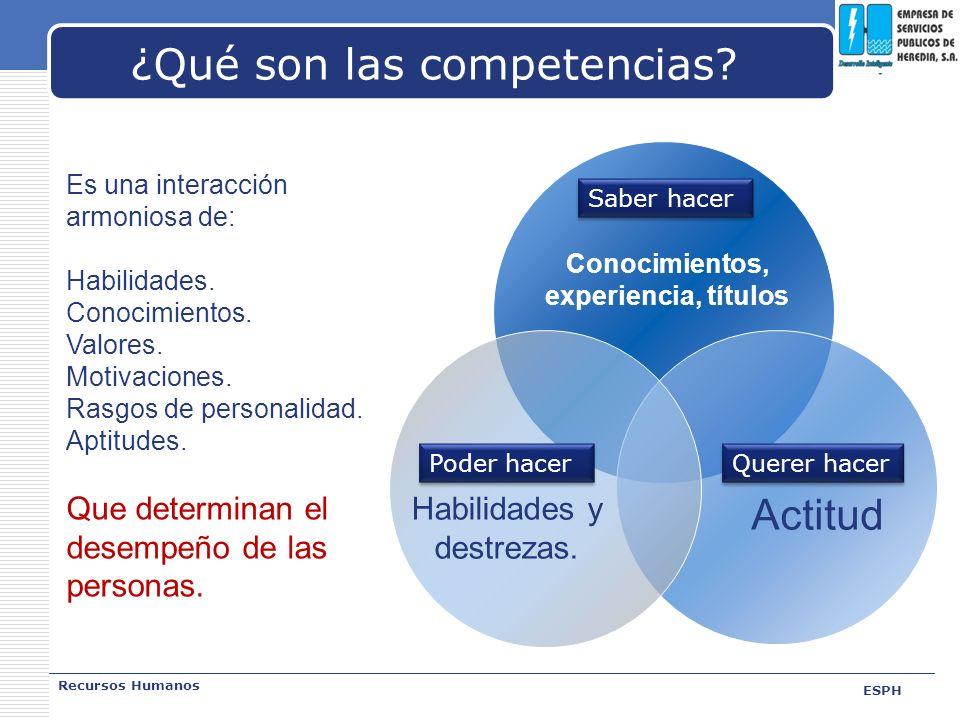 LOGO ¿Qué son las competencias? Recursos Humanos ESPH Conocimientos, experiencia, títulos Actitud Habilidades y destrezas. Es una interacción armonios