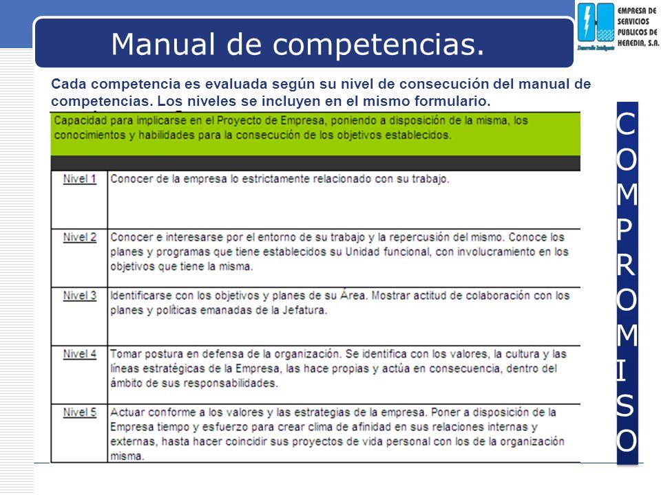 LOGO Manual de competencias. Cada competencia es evaluada según su nivel de consecución del manual de competencias. Los niveles se incluyen en el mism