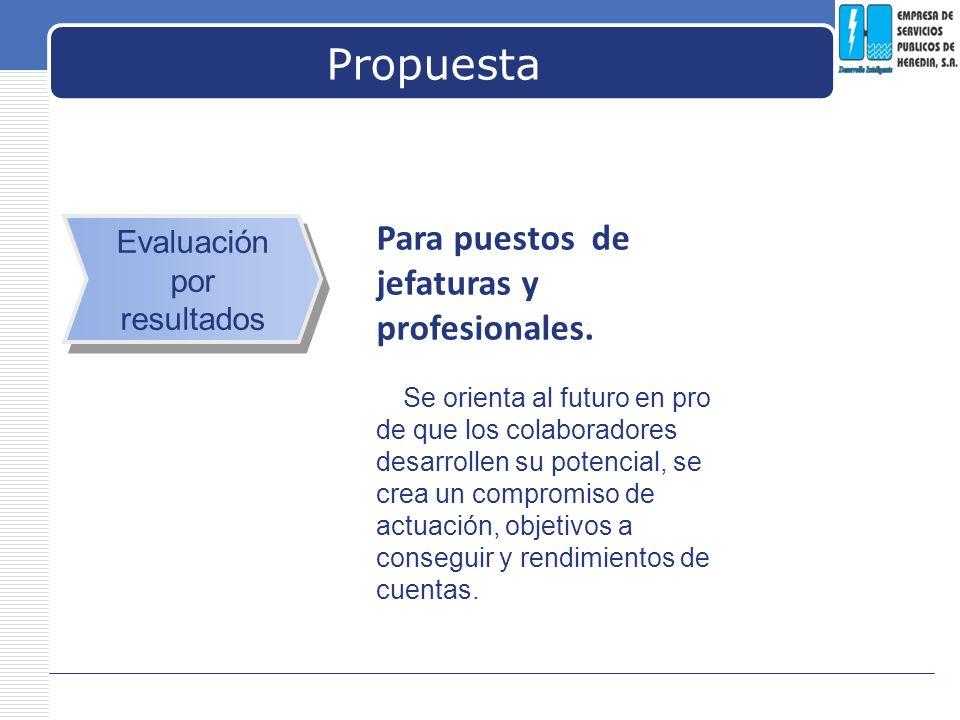 LOGO Propuesta Evaluación por resultados Para puestos de jefaturas y profesionales. Se orienta al futuro en pro de que los colaboradores desarrollen s