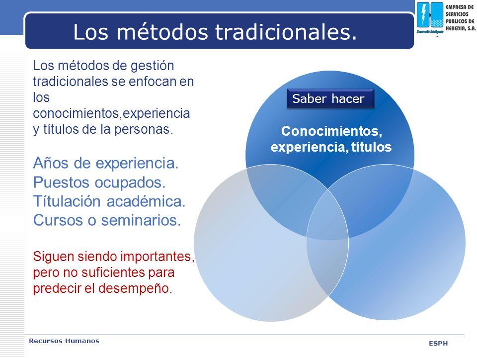 LOGO Los métodos tradicionales. Recursos Humanos ESPH Conocimientos, experiencia, títulos Los métodos de gestión tradicionales se enfocan en los conoc