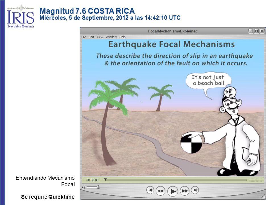 Entendiendo Mecanismo Focal Se require Quicktime Magnitud 7.6 COSTA RICA Miércoles, 5 de Septiembre, 2012 a las 14:42:10 UTC