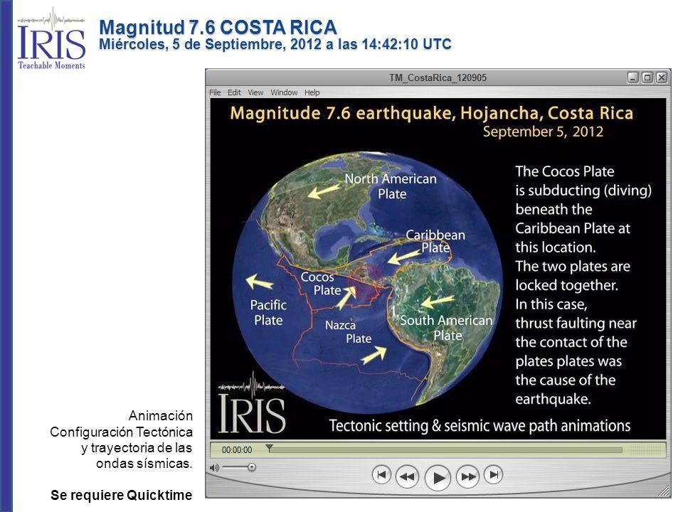 Animación Configuración Tectónica y trayectoria de las ondas sísmicas. Se requiere Quicktime Magnitud 7.6 COSTA RICA Miércoles, 5 de Septiembre, 2012
