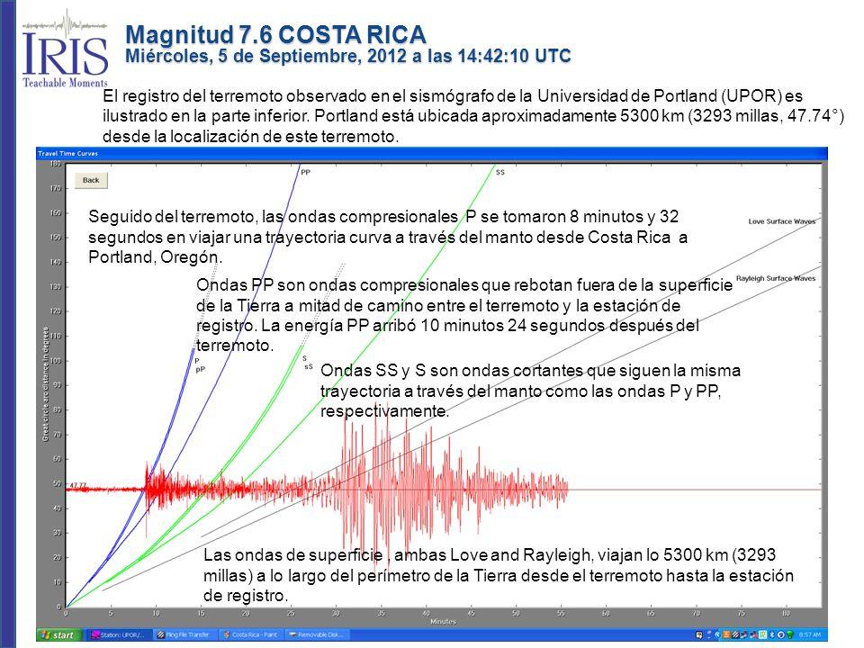 Seguido del terremoto, las ondas compresionales P se tomaron 8 minutos y 32 segundos en viajar una trayectoria curva a través del manto desde Costa Ri