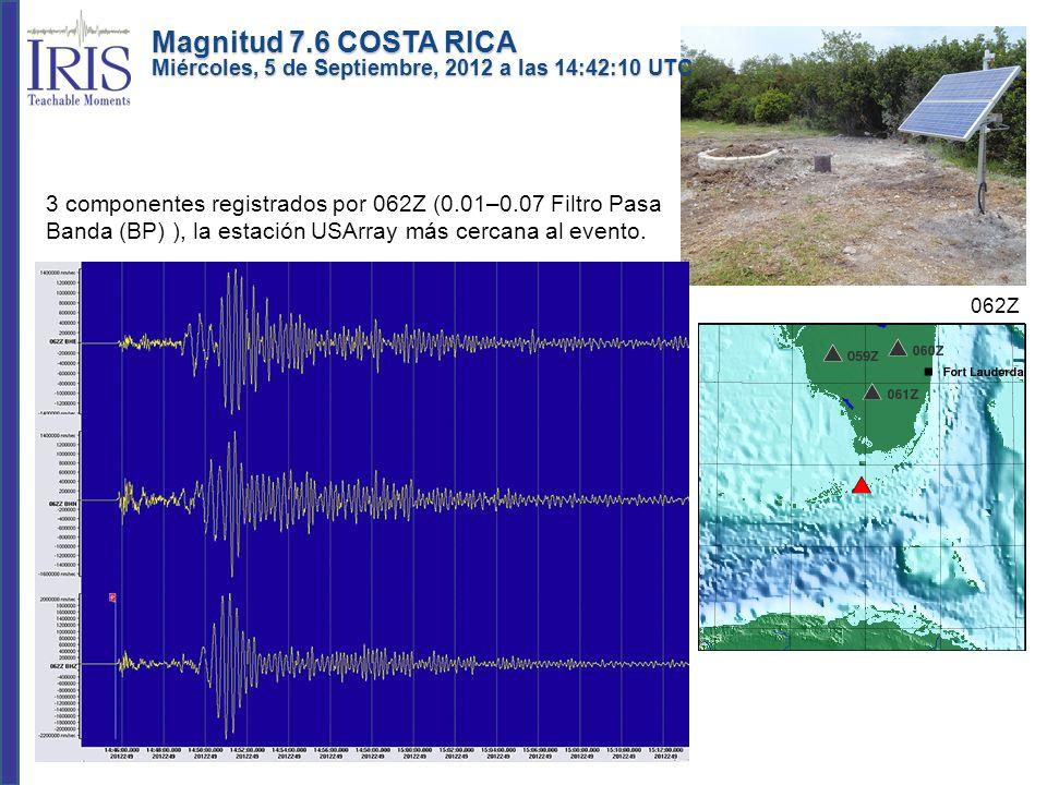 3 componentes registrados por 062Z (0.01–0.07 Filtro Pasa Banda (BP) ), la estación USArray más cercana al evento. 062Z Magnitud 7.6 COSTA RICA Miérco